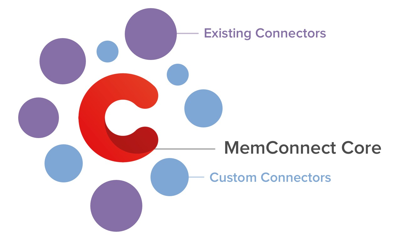 memconnect-connectors